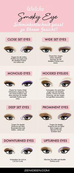 Welche Smokey Eyes Schminke passt zu Ihrem Gesicht?