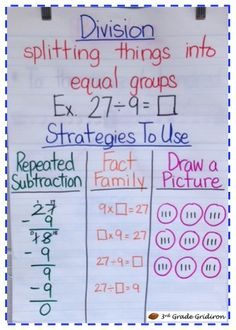 Here's an anchor chart with strategies for thinking about and solving simple division problems.
