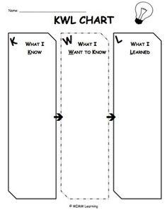 Kwl Chart Graphic Organizer Universal