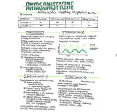 School Notes, Study Notes, School Hacks, Coping Skills, Study Motivation, Biology, Medicine, Bullet Journal, Science