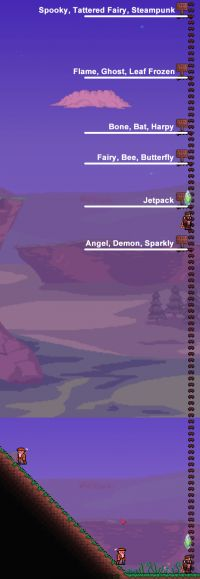 Wings - Official Terraria Wiki