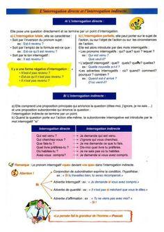 La nominalisation francais pinterest french grammar for Portent verb form