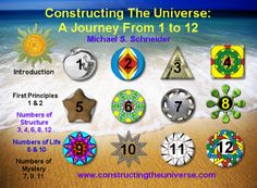 Constructing the Universe - teaching materials