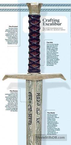 King Arthur: Legend of the Sword - Pre-production image