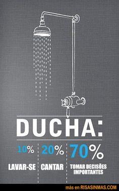 Decisiones en la ducha
