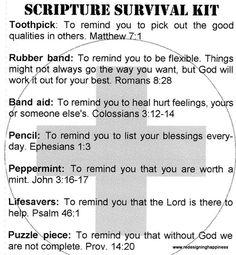 Scripture survivial