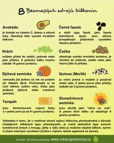 Proteiny nejsou jen v živočišných produktech, šetříme přírodu :p Cantaloupe, Nom Nom, Food And Drink, Fruit, Kitchen, Dark Around Eyes, Cooking, Kitchens, Cuisine