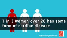 hadassah.org/hearthealth