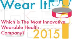 Who are 2015's Most Innovative Wearable Health Companies?