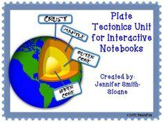 Plate Tectonics INB Unit