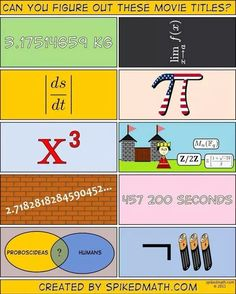 Pi: Can you figure out these movie titles ?