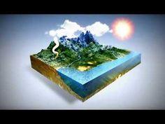 Víz Körforgás 6  adás - YouTube