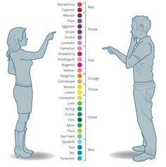 How a woman sees colours versus how a man see colours