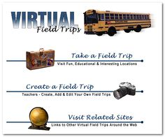 Let's Take a Trip - Virtual Field Trips for Kids | Get Schooled After School