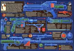 Weapons Blueprint