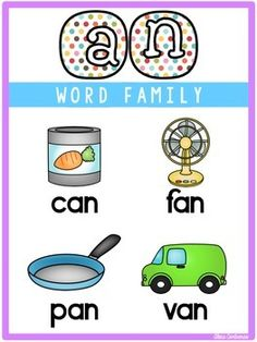 CVC Word Families Posters