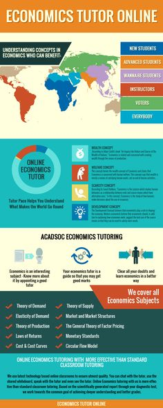 This info-graphics provide the information about Acadsoc economics tutoring http://support.acadsoc.com/get-better-performance-in-economics-with-economics-tutoring-6-245-754.html
