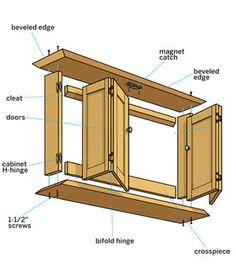 9 meilleures images du tableau meuble cache t l cacher la t l vision d corations pour la for Meuble qui cache la tv