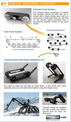 Tractors 775393260826114907 - TRACKED Robots A tracked vehicle (also called: track-type tractor, tractor crawler, or track-laying vehicle) is a vehicle that runs on continuous tracks instead of wheels. Tracked… Source by Robotics Projects, Arduino Projects, Electronics Projects, Robot Gripper, Types Of Robots, Combat Robot, Mobile Robot, Diy Robot, Crawler Tractor