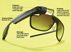 What You Need to Know About Google Glass - Consumer Reports #GoogleGlass