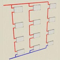 Однотрубная вертикальная система отопления Closet Bedroom, Heating Systems, Renewable Energy, Plumbing, Floor Plans, Guitar Chords, Cozy Nook, Floor Plan Drawing, House Floor Plans