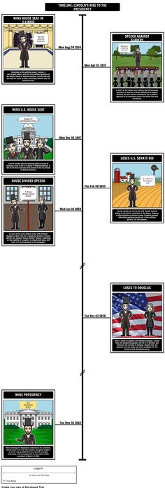 the events leading to lincolns assassination 5 important events in abraham lincoln's life, a timeline made with timetoast's free interactive timeline making software.
