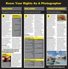 Another 15 Cheat Sheets, Printables and Infographics for Photographers