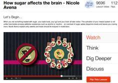 Come lo zucchero agisce sul cervello / How sugar affects the brain