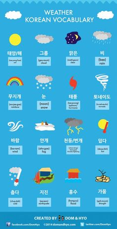 It's Hangeul Day! Our 10 Most Popular Korean Language Graphics - Weather Vocabulary Korean Words Learning, Korean Language Learning, Learn A New Language, Learn Basic Korean, How To Speak Korean, Weather Vocabulary, Weather Terms, Learn Korean Alphabet, Learn Hangul