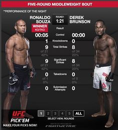 """ICYMI #RonaldoSouza @ronaldojacare defeated #DerekBrunson at #UFCCharlotte winning with a headkick #TKO in the first round. While some felt the call came too early Brunson weighed in on the growing controversy to say the stoppage was fair.   """"Could have went a little bit longer but in this game you gotta defend yourself"""" Brunson said. """"You cant get caught with good shots because the refs they gotta keep the sport clean and make sure guys arent taking big damage. I cant blame nobody but…"""
