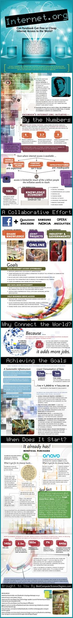 Can Facebook get free or cheap Internet access to the world #infografia #infographic