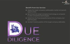 Evaluate the potential of the target business through our #DueDiligence services. Click the link to get in touch with us or simply give us a call at +1-313-307-4176. #MarketInsights #MarketAnalysis #MarketResearch #StratviewResearch #StratviewResearchServices #MarketReports #ContactUs Disruptive Technology, Party Organization, Diligence, Job Title, Market Research, Assessment, Insight, Investing, Target