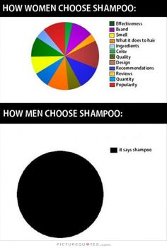 (and they don't understand why we are like this lol. My husband has to buy my shampoo bc I can't. So I started sending pics of what kind I like lol ~Imelda) Funny Quotes, Funny Memes, Jokes, Car Memes, Humor Quotes, Really Funny, The Funny, Doug Funnie, Humor Grafico