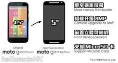 Motorola Moto G2: Neue Bilder geleakt  #motorola #motorolamotog2 #motog2