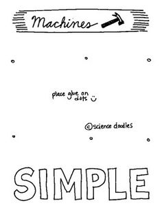 Students are asked to identify the six simple machines: (1