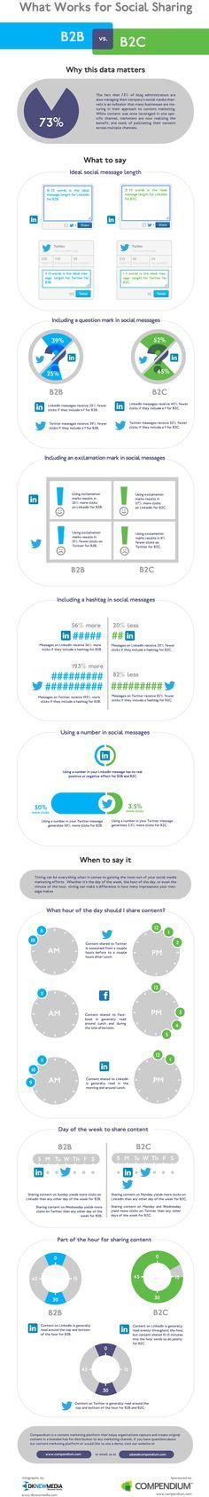 interactie-op-social-media-infographic