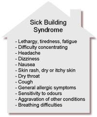 Mold illness symptoms
