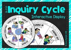 Get your PYP classroom dcor ready in time for back to school and you'll be set all year long! Use the Inquiry Cycle Interactive Display to introduce the different phases of the Kath Murdoch inquiry cycle and to teach the students a great inquiry/research process that will stay with them for life.This product includes a 'pie slice' for each phase: tuning in, finding out, sorting out, going further, making connections and taking action.
