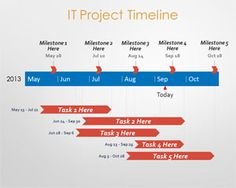 Litigation Timeline Powerpoint Template Ppt Template  Things To