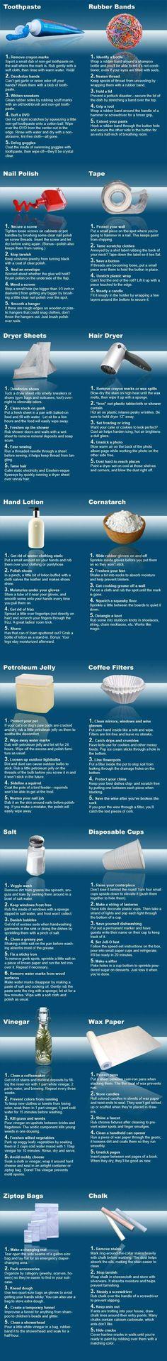 Extraordinary uses for ordinary items