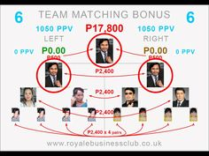 Royale Business Club : How To Become Rich