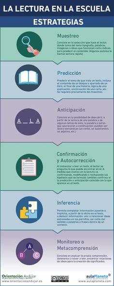 EstrategiasFomentarLecturaenEscuela-Infografía-BlogGesvin