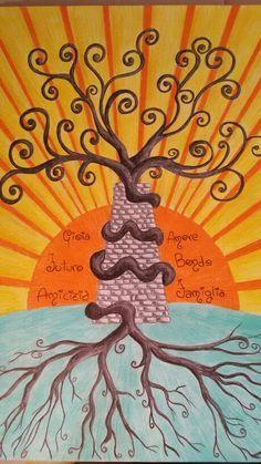 albero della vita disegno - Cerca con Google