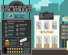 A Visual Guide To 6th Street | Things to Do in Austin, Texas