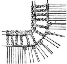 FIG. 602. ADDITION OF THE FIRST SUPPLEMENTARY THREADS. WORKING DETAIL OF FIG. 601.