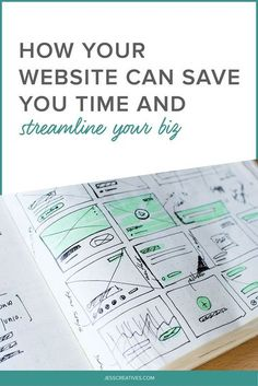 How Your Website Can Save You Time and Streamline Your Business: A good website prioritizes functionality (how the website actually functions) and the user experience (how the user interacts with the site). Because your website design will encourage impor