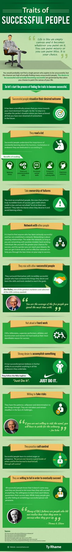 Check my infographic about Traits of Successful People.