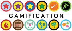 An interactive mind map of Gamification