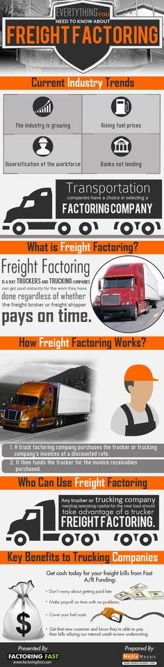 Do you use freight factoring? Find out why it may be beneficial to use with this #infographic!