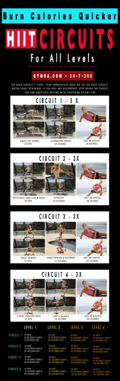 HIIT Workout. Transform yourself, get fit & healthy.